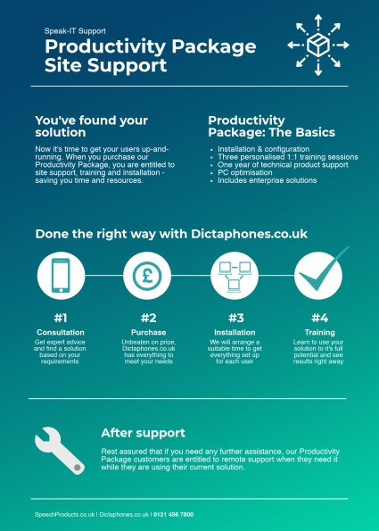 Productivity Package Infographic